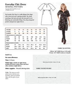 140ad576ae3598f78498b00f4143036e  chic dress sewing patterns How To Make Coffee In A Coffee Maker For Dummies