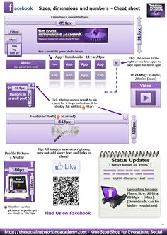 Facebook New page Timeline Cheat Sheet - Pg1  Blog: http://www.thesocialnetworkingacademy.com/blog   Twitter: @SNATv   FB: https://www.facebook.com/socialnetworkingacademy