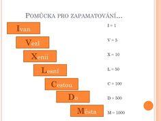 Římské číslice 4. ročník Autorem materiálu je Ing. Eva ... Math Charts, Algebra, Maths, Montessori, Bar Chart, Author, Bar Graphs