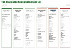Cancer Cannot Survive in an Oxygenated Alkaline EnvironmentCancer Compass~An Alternate Route