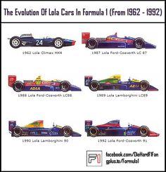 Formula 1 collectors' reference: Lola F1 cars 1962-1992