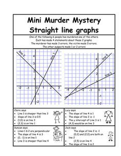 Finding Slopes Murder Mystery! Free! Mini murder mystery consolidating knowledge of slopes of straight lines for 6th, 7th, and 8th grade math.