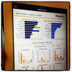 Today's Crystal Reports now on the iPad. Crystal Reports, Ipad, In This Moment, Instagram