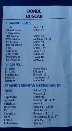 Religión Biblical Verses, Prayer Verses, God Prayer, Bible Verses Quotes, Spanish Prayers, Catholic Religion, God Loves You, Quotes About God, Faith In God