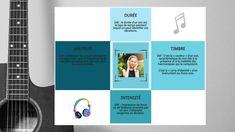 Quels sont les paramètres d'un son ? Lors de l'apprentissage de la musique ou lorsque nous tendons l'oreille pour entendre un bruit, écouter de la musique ou même chanter, notre oreille est capable de percevoir une multitude de sons. Qu'ils soient agréables ou non, le son est constitué de quatre paramètres principaux. Clique sur l'image pour en savoir plus ! #son #bruit #composermusique #composersamusique #compositionmusicale #composerunechanson #creermusique #creerchanson Musical Composition, Learning, Ear