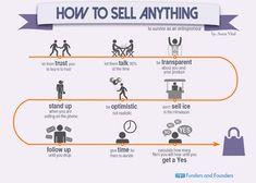 Sales tips for startup entrepreneurs Seo Marketing, Sales And Marketing, Marketing Digital, Business Marketing, Online Marketing, Marketing Strategies, Marketing Ideas, Tourism Marketing, Business Sales