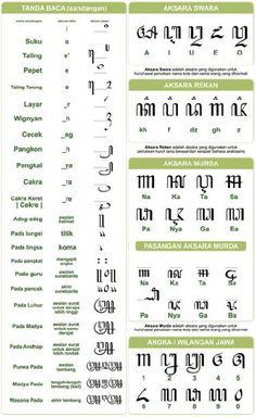 Hasil gambar untuk aksara jawa lan pasangane Javanese, Scripts, Word Search, Homeschool, Korea, Puzzle, Traditional, Quotes, Pictures