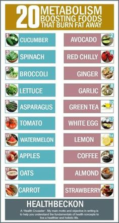 Given below are twenty foods which boost up the metabolic rate. But, it is advisable to avoid over- consumption. They might interact with diabetes, high blood pressure, heart and other medications, leading to health issues. It is better to consult your healthcare provider before their intake to boost metabolism. by jackie