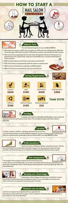how to start a nail salon business infographic