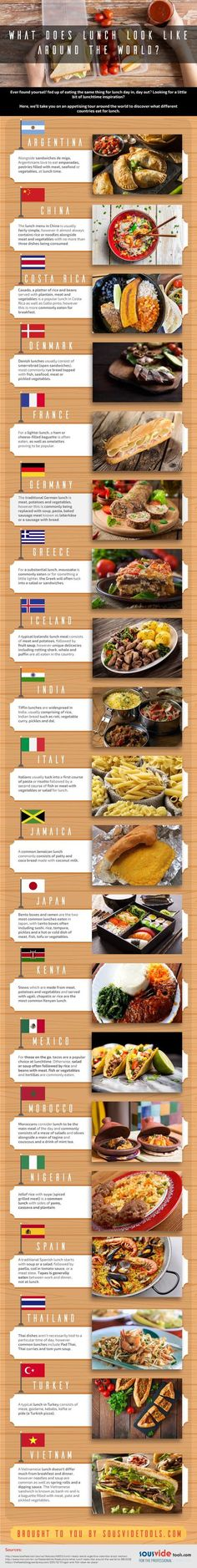 what does lunch look like around the world infographic