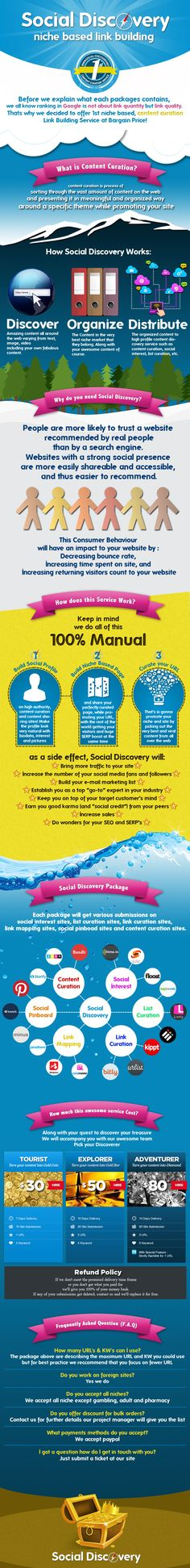 Social Discovery: Niche Based Link Building
