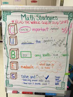 CUBES math strategies
