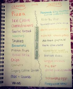 Eat Well And Lose Weight By Eating Whole Foods - Best Weight loss Plans Diet Plans To Lose Weight, Losing Weight Tips, Weight Loss Plans, Weight Loss Program, Weight Loss Tips, How To Lose Weight Fast, Bujo, Workout Planner, Week Workout
