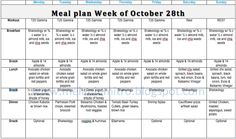 T25 Gamma Clean Eating Meal Plan and Progress Update