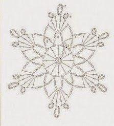 Pin by Marga Huete on Crochet Crochet Snowflake Pattern, Crochet Stars, Crochet Snowflakes, Crochet Mandala, Crochet Flower Patterns, Crochet Motif, Crochet Flowers, Crochet Waffle Stitch, Crochet Ball