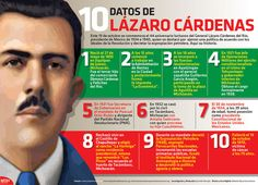 El 19 de octubre se conmemora el 44 aniversario luctuoso del General Lázaro Cárdenas del Río, Presidente de México de 1934 a 1940, quien se destacó por ejercer una política de acuerdo con los ideales de la Revolución y decretar la expropiación petrolera. Conoce un poco más de su historia. #Infographic.