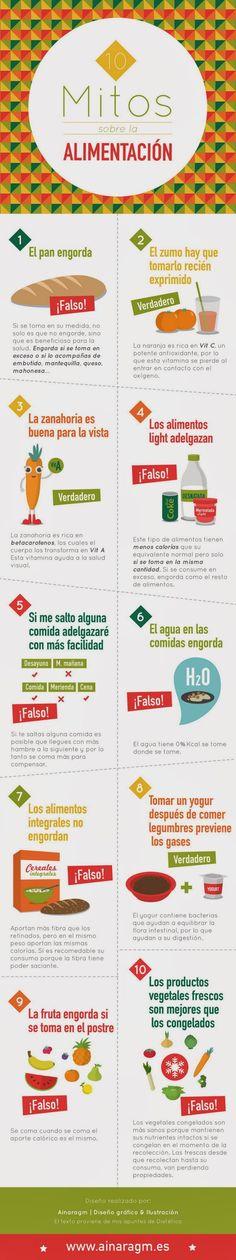 Mi pequeños aportes: 10 mitos sobre la alimentación.  ¿El pan engorda? ¿Los alimentos light adelgazan? Aquí les dejo una infografía con 10 mitos sobre la alimentación.