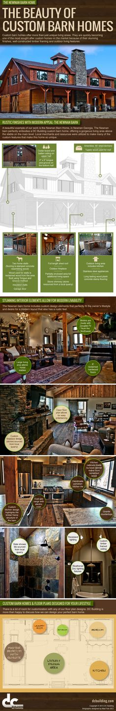 Barn Home Infographi