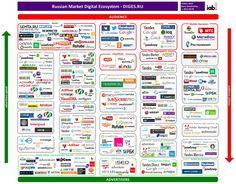 Обновленная карта Digital маркетинга