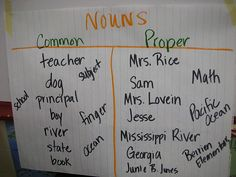 Learning Focused Classrooms by Old Shoe Woman, via Flickr