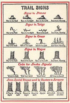 "From Sketches by Ernest Thompson Seton, 1911 ""Trail Signs"""