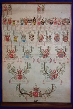 18th C. pedigree wappenrolle for the Bavarian noble family of Aufschwörungstafel