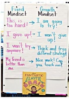 your year off having a GROWTH MINDSET! {Freebie} - Simply Skilled Teaching How to teach growth mindset at the beginning of the school year to elementary students.How to teach growth mindset at the beginning of the school year to elementary students. Classroom Behavior, Classroom Management, Behavior Management, Classroom Decor, Future Classroom, Classroom Teacher, Classroom Rules, Social Emotional Learning, Social Skills