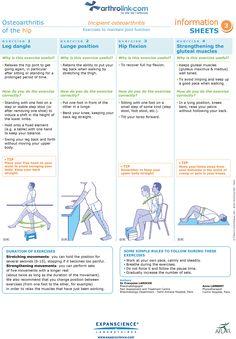 Incipient osteoarthritis of the hip