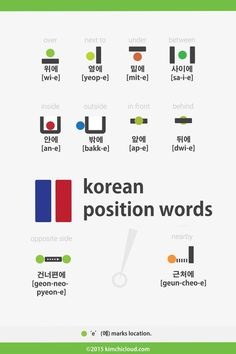 Learn the basic position words in the Korean language!  #LearnKorean #LearnKoreanFast #KoreanLanguage