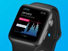 UI Interactions of the week — Muzli -Design Inspiration — Medium Ux Design, Branding Design, Mobile Watch, Huawei Watch, User Interface Design, User Experience, Interactive Design, Motion Design, Apple Watch