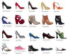 [Types de chaussures] Le dictionnaire des talons ⋆ KissMyShoe Carrie Bradshaw, Patent Heels, Pumps, Mix And Match Fashion, Bcbg, Get Up And Walk, Jeans Boyfriend, Types Of Heels, Mix Match