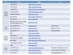 국내외 오픈코스웨어(OCW) 온라인 무료 강의사이트 목록입니다. 참고하시면 자기계발에 도움이 되실겁니다.