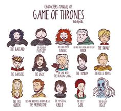 GAME OF THRONES CHARACTHERS  Art Print