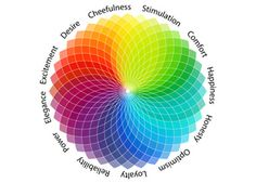 Colors And Emotions Chart nifty chart discussing the emotions we associate with colors