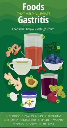 Foods That Help Gastritis – Eating For Inflammation - Health Detox Foods For Gastritis, Remedies For Gastritis, Gastritis Symptoms, Heartburn, Diverticulitis, Bland Diet, Bland Food, Gerd Diet, Juicing For Health
