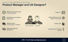 Product Manager vs UX Designer