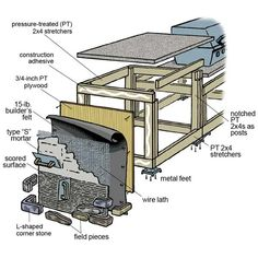 Build Your Own Outdoor Kitchen - This Old House Outdoor Kitchen Plans, Outdoor Kitchen Countertops, Backyard Kitchen, Outdoor Kitchen Design, Patio Design, Backyard Patio, Outdoor Kitchens, Kitchen Modern, Building An Outdoor Kitchen