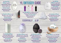 Choosing a #youngliving #diffuser is easy