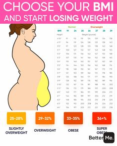keto diet plan for beginners. It is your keto meal plan with recipes to get you started your weight loss journey. With major health benefits Herbal Remedies, Health Remedies, Fitness Workouts, At Home Workouts, Butt Workouts, Fat Workout, Trainer Fitness, Stomach Exercises, Workout Challenge