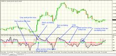 Pin By Khafidz On Forex