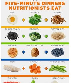 24 Must-See Diagrams That Will Make Eating Healthy Super Easy Want more info on how to eat healthy, that's simple and easy to follow? What does a serving