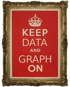 Data! Keep calm and let the graph tell the story