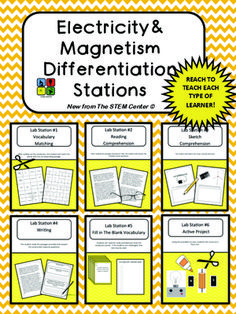 Electricity And Magnetism Multiple Choice Questions