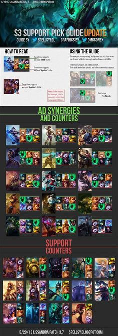 League of Legends Game Analysis: S3 Support Pick Guide [Counter-Chart] Update