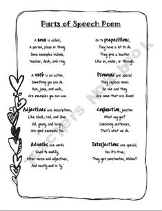 Parts of Speech Poem - Parts of Speech Poem  Repinly Art Popular Pins