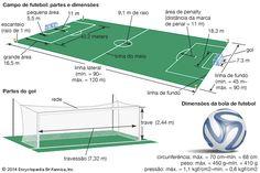 Image result for campo de futebol oficial
