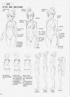 Anime girl anatomy for quarter view torso and side view full body, in Japanese but useful as reference.
