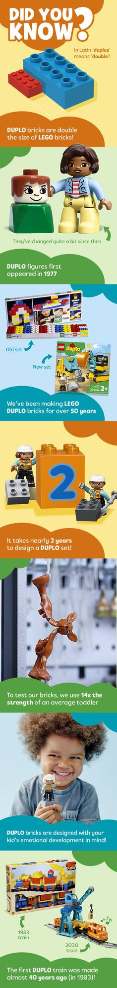 Did you know…that we've been making LEGO DUPLO set for over 50 years? Or that DUPLO bricks are twice the size of a normal LEGO brick, and therefore there's no choking hazard for the little ones? Check out these fun facts about LEGO DUPLO we prepared for you! Lego Duplo Sets, Learning Through Play, Lego Building, Lego Brick, Bricks, Little Ones, Fun Crafts, Have Fun, Facts