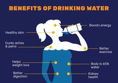 Health benefits of drinking water include increased brain power, weight loss, better immune system, better digestive health, prevents UTI. Benefits Of Drinking Water, Water Benefits, Drinking Water Facts, Lemon Benefits, Coconut Health Benefits, Stomach Ulcers, Healthy Oils, Healthy Snacks, Weight Loss Help