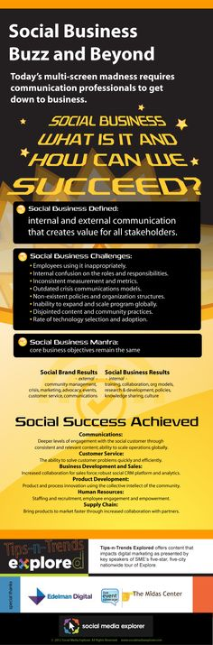 Social Business #infographic